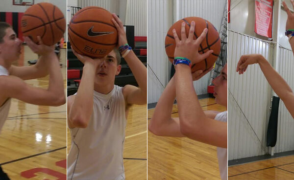 How to Shoot the Basketball